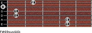 F#6/9sus4/Ab for guitar on frets 4, 4, 1, 1, 0, 2