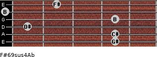 F#6/9sus4/Ab for guitar on frets 4, 4, 1, 4, 0, 2