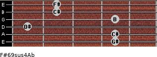 F#6/9sus4/Ab for guitar on frets 4, 4, 1, 4, 2, 2
