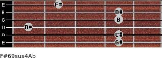 F#6/9sus4/Ab for guitar on frets 4, 4, 1, 4, 4, 2