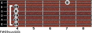 F#6/9sus4/Ab for guitar on frets 4, 4, 4, 4, 4, 7