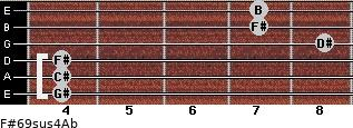 F#6/9sus4/Ab for guitar on frets 4, 4, 4, 8, 7, 7