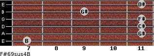 F#6/9sus4/B for guitar on frets 7, 11, 11, 11, 9, 11