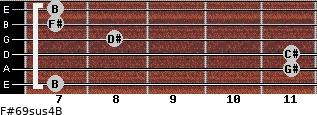 F#6/9sus4/B for guitar on frets 7, 11, 11, 8, 7, 7