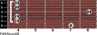 F#6/9sus4/B for guitar on frets 7, 4, 4, 8, 4, 4