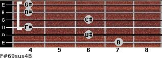 F#6/9sus4/B for guitar on frets 7, 6, 4, 6, 4, 4
