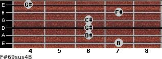 F#6/9sus4/B for guitar on frets 7, 6, 6, 6, 7, 4
