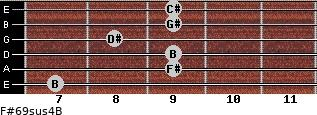F#6/9sus4/B for guitar on frets 7, 9, 9, 8, 9, 9