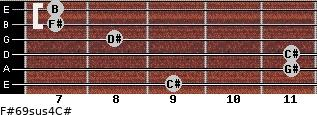 F#6/9sus4/C# for guitar on frets 9, 11, 11, 8, 7, 7