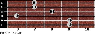 F#6/9sus4/C# for guitar on frets 9, 9, 6, 8, 7, 7