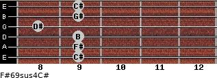 F#6/9sus4/C# for guitar on frets 9, 9, 9, 8, 9, 9