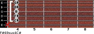 F#6/9sus4/C# for guitar on frets x, 4, 4, 4, 4, 4