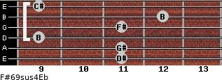 F#6/9sus4/Eb for guitar on frets 11, 11, 9, 11, 12, 9