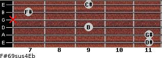 F#6/9sus4/Eb for guitar on frets 11, 11, 9, x, 7, 9
