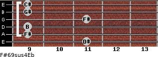 F#6/9sus4/Eb for guitar on frets 11, 9, 9, 11, 9, 9