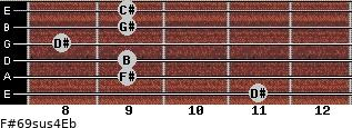 F#6/9sus4/Eb for guitar on frets 11, 9, 9, 8, 9, 9