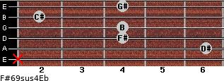 F#6/9sus4/Eb for guitar on frets x, 6, 4, 4, 2, 4