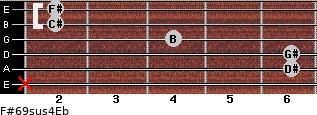 F#6/9sus4/Eb for guitar on frets x, 6, 6, 4, 2, 2