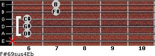 F#6/9sus4/Eb for guitar on frets x, 6, 6, 6, 7, 7