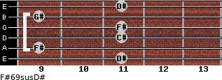F#6/9sus/D# for guitar on frets 11, 9, 11, 11, 9, 11