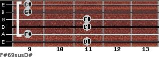 F#6/9sus/D# for guitar on frets 11, 9, 11, 11, 9, 9
