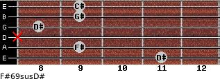 F#6/9sus/D# for guitar on frets 11, 9, x, 8, 9, 9