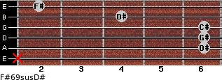 F#6/9sus/D# for guitar on frets x, 6, 6, 6, 4, 2