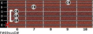 F#6/9sus/D# for guitar on frets x, 6, 6, 6, 7, 9