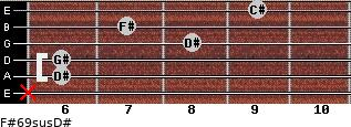 F#6/9sus/D# for guitar on frets x, 6, 6, 8, 7, 9