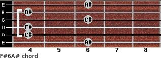 F#6/A# for guitar on frets 6, 4, 4, 6, 4, 6