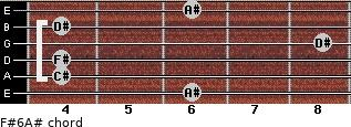 F#6/A# for guitar on frets 6, 4, 4, 8, 4, 6