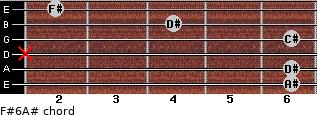 F#6/A# for guitar on frets 6, 6, x, 6, 4, 2