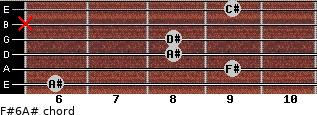 F#6/A# for guitar on frets 6, 9, 8, 8, x, 9