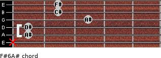 F#6/A# for guitar on frets x, 1, 1, 3, 2, 2