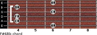 F#6/Bb for guitar on frets 6, 4, 4, 6, 4, 6