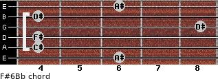F#6/Bb for guitar on frets 6, 4, 4, 8, 4, 6