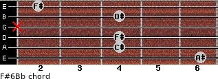 F#6/Bb for guitar on frets 6, 4, 4, x, 4, 2