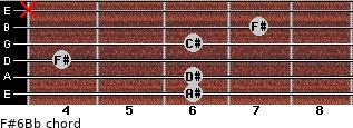 F#6/Bb for guitar on frets 6, 6, 4, 6, 7, x