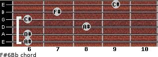 F#6/Bb for guitar on frets 6, 6, 8, 6, 7, 9