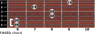 F#6/Bb for guitar on frets 6, 6, 8, 8, 7, 9