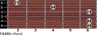 F#6/Bb for guitar on frets 6, 6, x, 6, 4, 2