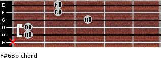 F#6/Bb for guitar on frets x, 1, 1, 3, 2, 2