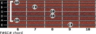 F#6/C# for guitar on frets 9, 6, 8, 8, 7, 6