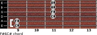 F#6/C# for guitar on frets 9, 9, 11, 11, 11, 11