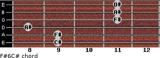 F#6/C# for guitar on frets 9, 9, 8, 11, 11, 11