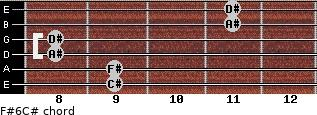F#6/C# for guitar on frets 9, 9, 8, 8, 11, 11