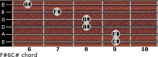 F#6/C# for guitar on frets 9, 9, 8, 8, 7, 6