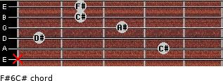 F#6/C# for guitar on frets x, 4, 1, 3, 2, 2