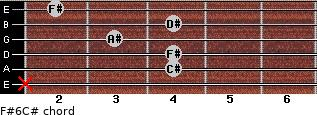F#6/C# for guitar on frets x, 4, 4, 3, 4, 2