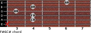 F#6/C# for guitar on frets x, 4, 4, 3, 4, 6